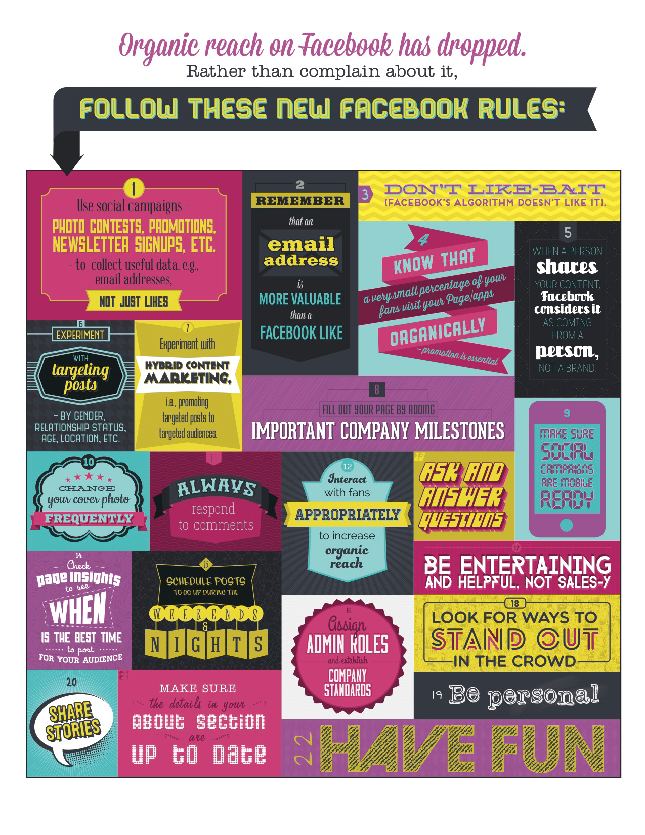 The New Rules of Facebook